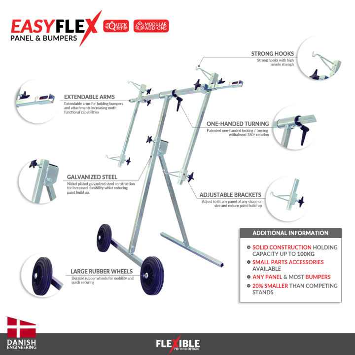 EasyFlex automotive panel stand frame diagram